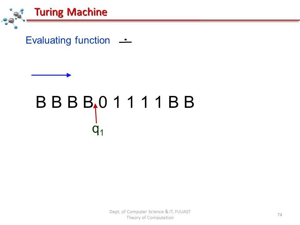 Dept. of Computer Science & IT, FUUAST Theory of Computation 74 Evaluating function B B B B 0 1 1 1 1 B B q1q1 Turing Machine