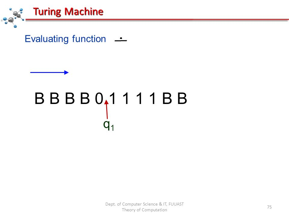 Dept. of Computer Science & IT, FUUAST Theory of Computation 75 Evaluating function B B B B 0 1 1 1 1 B B q1q1 Turing Machine