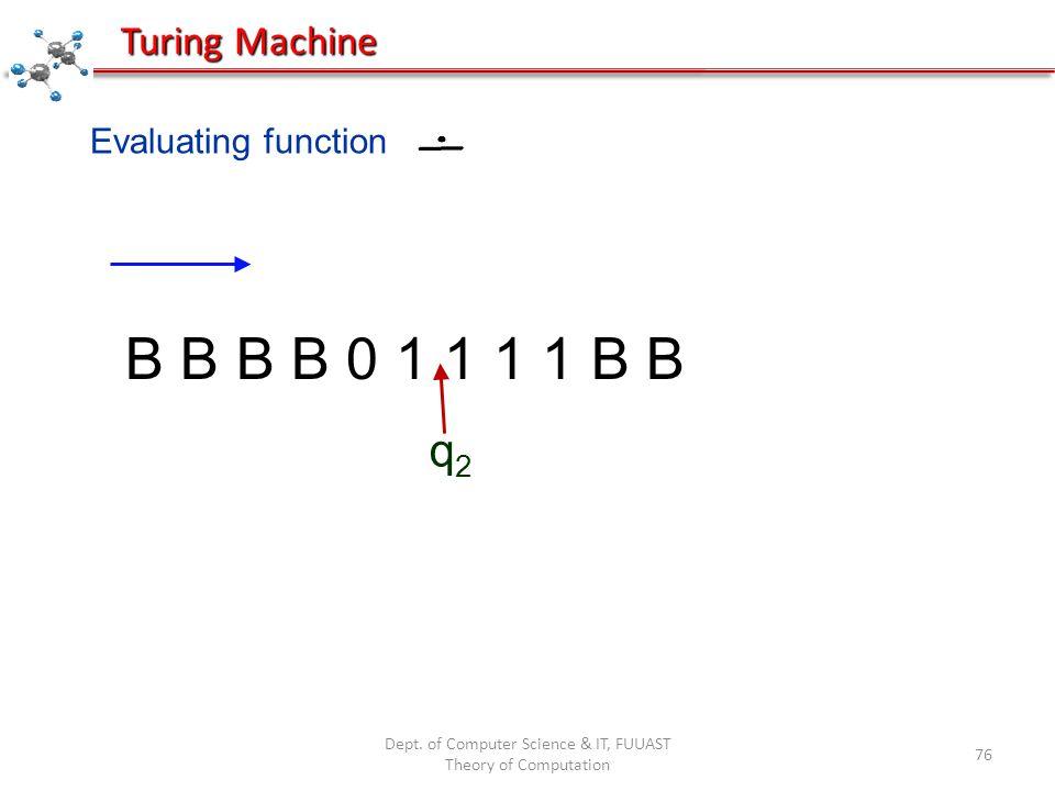 Dept. of Computer Science & IT, FUUAST Theory of Computation 76 Evaluating function B B B B 0 1 1 1 1 B B q2q2 Turing Machine