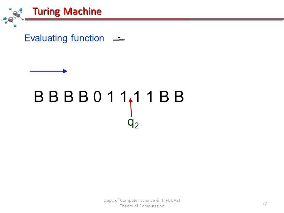 Dept. of Computer Science & IT, FUUAST Theory of Computation 77 Evaluating function B B B B 0 1 1 1 1 B B q2q2 Turing Machine