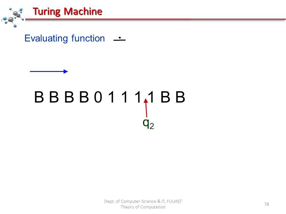 Dept. of Computer Science & IT, FUUAST Theory of Computation 78 Evaluating function B B B B 0 1 1 1 1 B B q2q2 Turing Machine