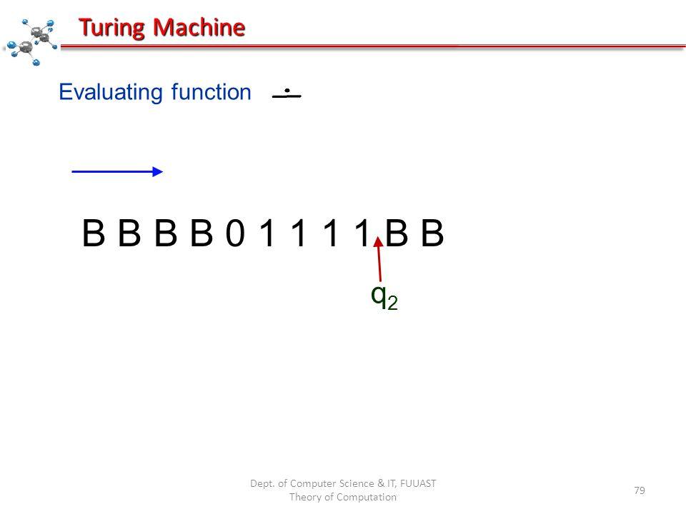 Dept. of Computer Science & IT, FUUAST Theory of Computation 79 Evaluating function B B B B 0 1 1 1 1 B B q2q2 Turing Machine