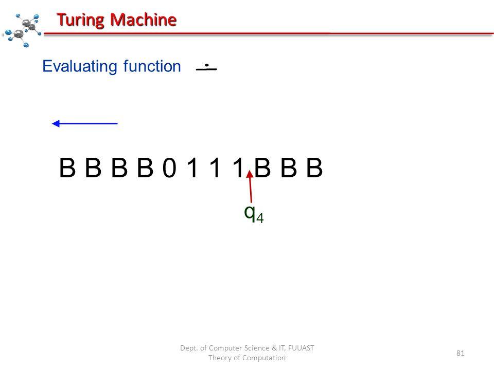 Dept. of Computer Science & IT, FUUAST Theory of Computation 81 Evaluating function B B B B 0 1 1 1 B B B q4q4 Turing Machine