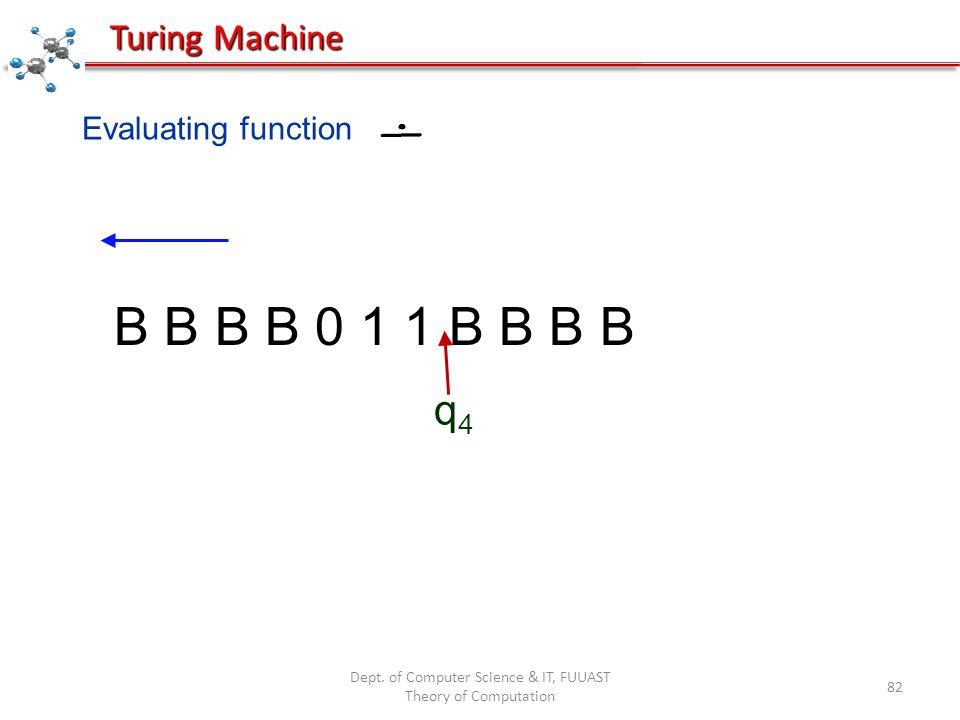 Dept. of Computer Science & IT, FUUAST Theory of Computation 82 Evaluating function B B B B 0 1 1 B B B B q4q4 Turing Machine