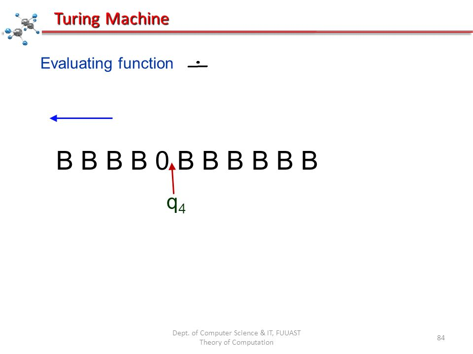 Dept. of Computer Science & IT, FUUAST Theory of Computation 84 Evaluating function B B B B 0 B B B B B B q4q4 Turing Machine