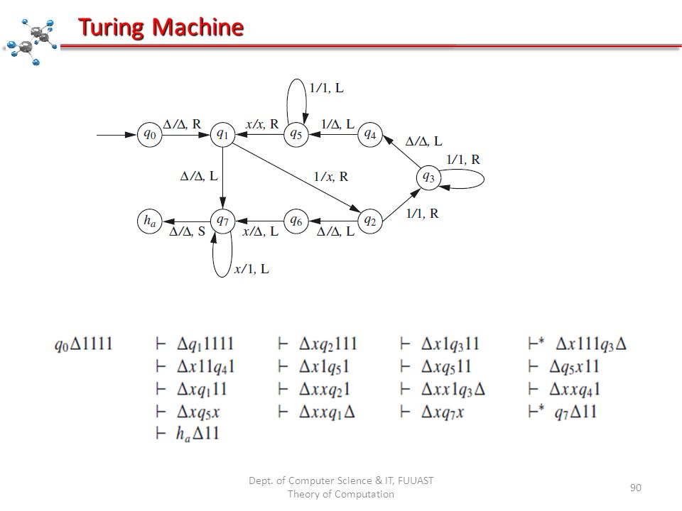 Dept. of Computer Science & IT, FUUAST Theory of Computation 90 Turing Machine