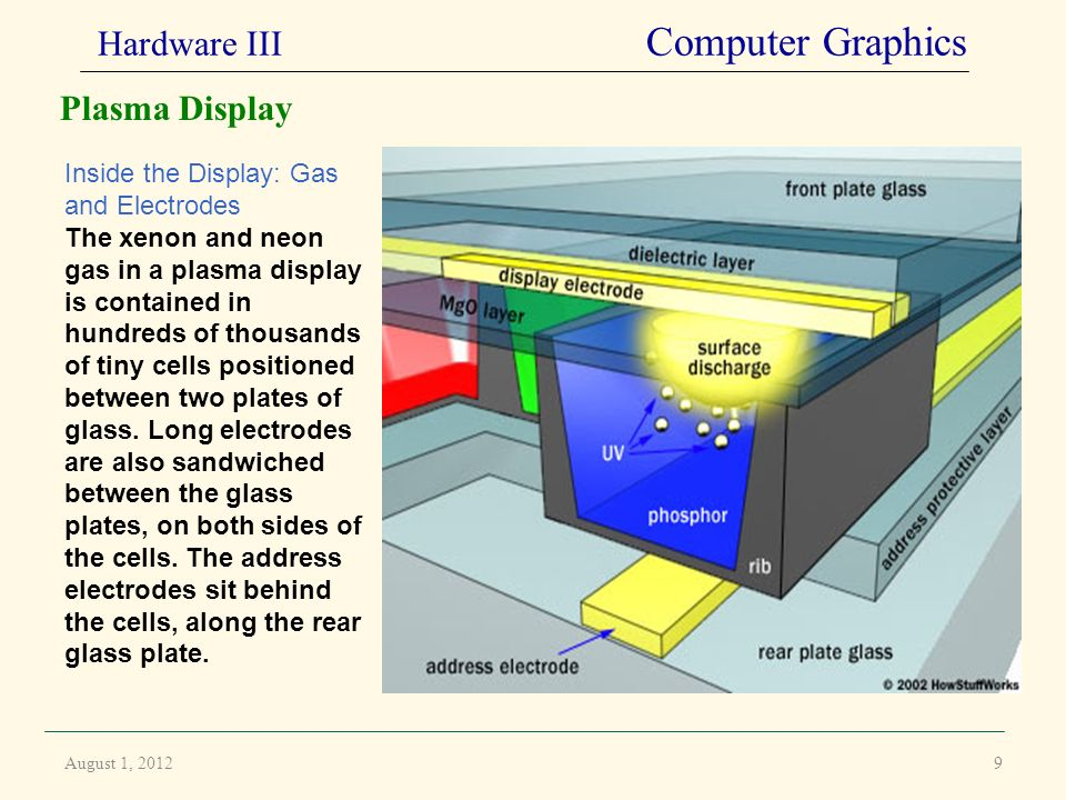 August 1, 2012 Inside the Display: Gas and Electrodes The xenon and neon gas in a plasma display is contained in hundreds of thousands of tiny cells p