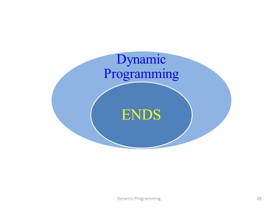 28Dynamic Programming ENDS