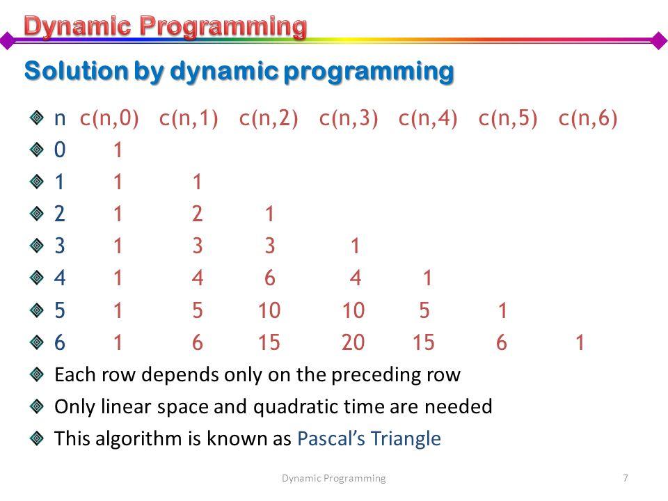 Solution by dynamic programming n c(n,0) c(n,1) c(n,2) c(n,3) c(n,4) c(n,5) c(n,6) 0 1 1 1 1 2 1 3 1 3 3 1 4 1 4 6 4 1 5 1 5 10 10 5 1 6 1 6 15 20 15