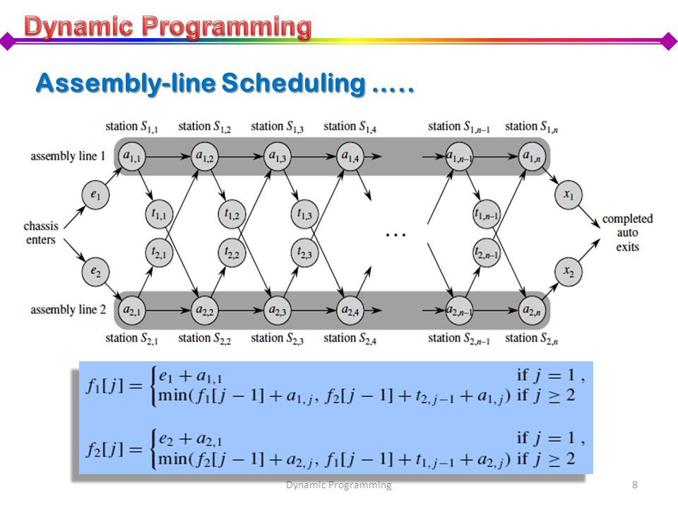 8 Assembly-line Scheduling …..