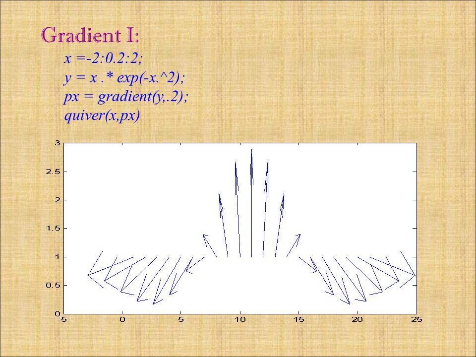Gradient I: x =-2:0.2:2; y = x.* exp(-x.^2); px = gradient(y,.2); quiver(x,px)