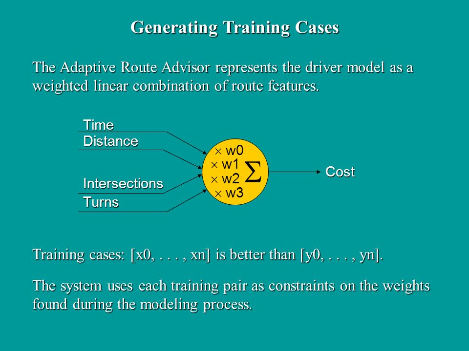 The Adaptive Route Advisor represents the driver model as a weighted linear combination of route features.