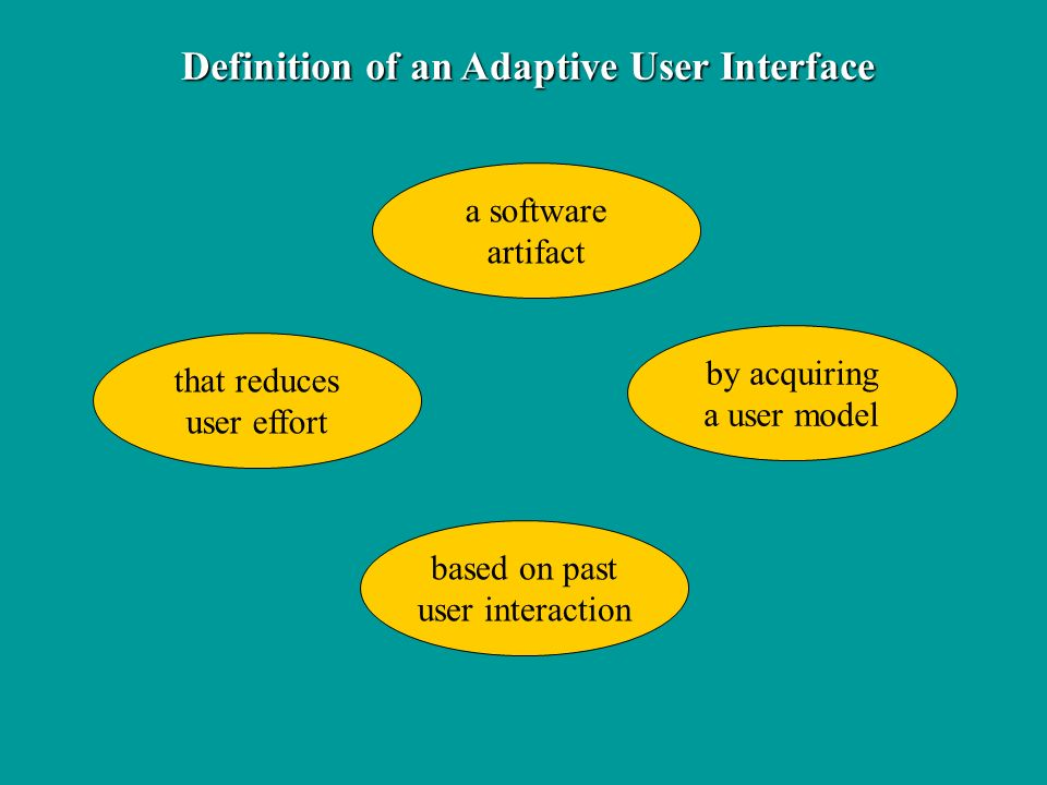 Definition of an Adaptive User Interface that reduces user effort by acquiring a user model based on past user interaction a software artifact