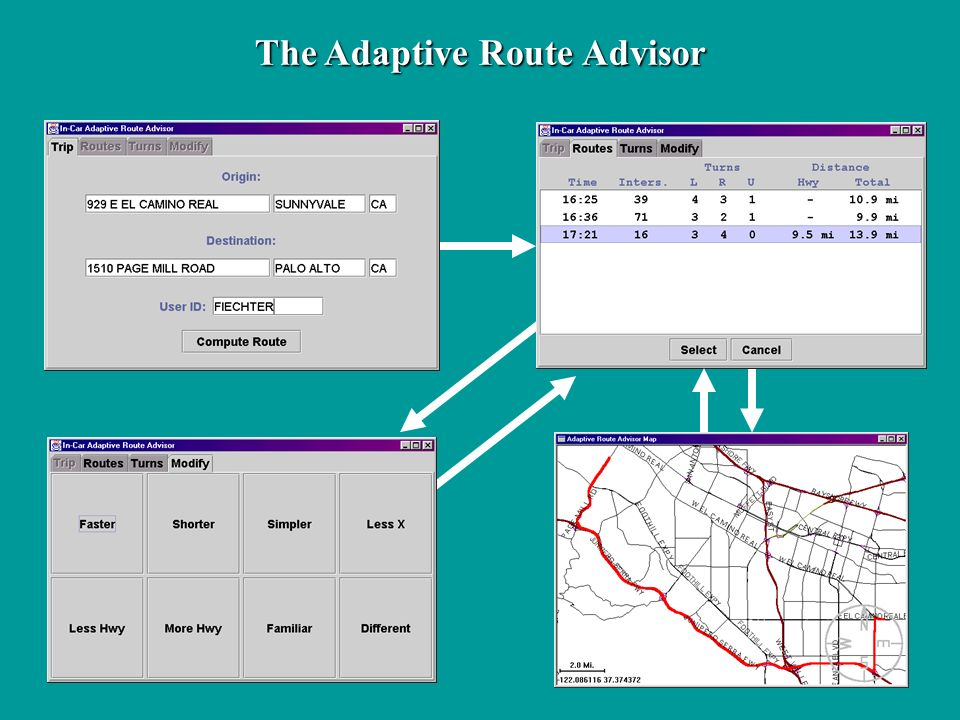 The Adaptive Route Advisor
