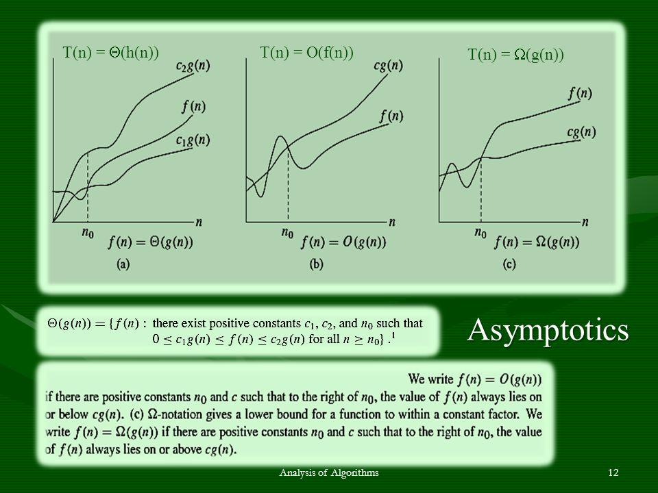 Analysis of Algorithms12 T(n) = O(f(n)) T(n) = (g(n)) T(n) = (h(n)) Asymptotics