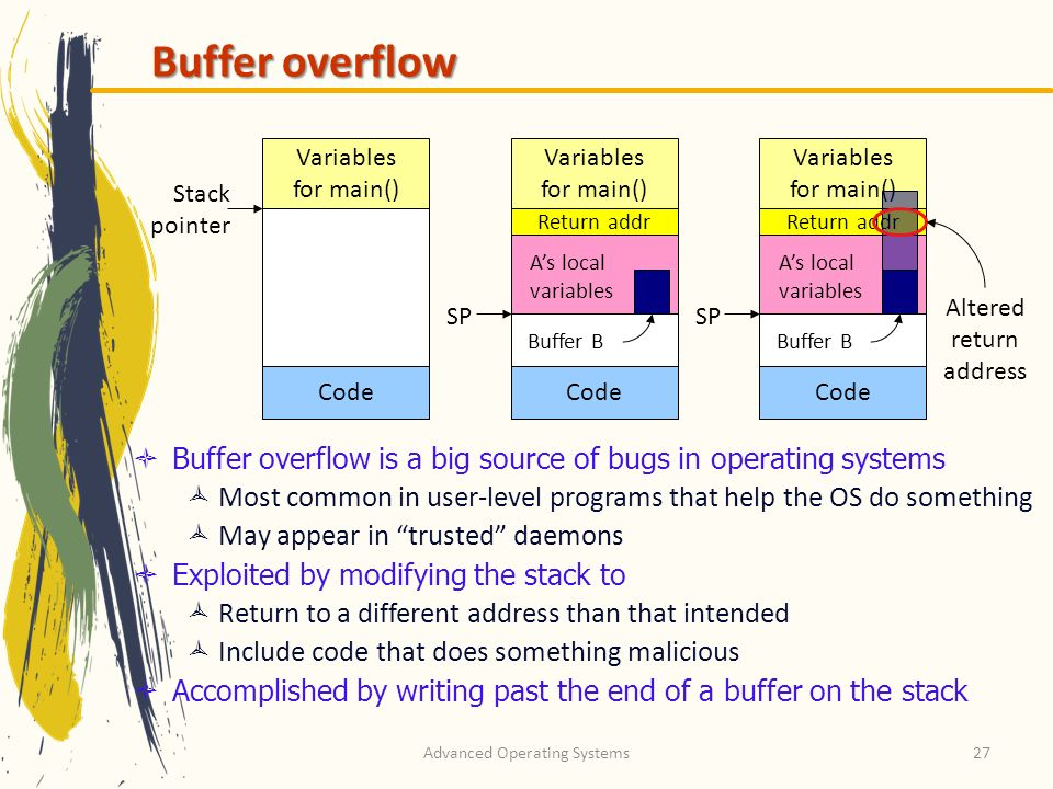Advanced Operating Systems27 Buffer overflow Code Variables for main() Stack pointer Code Variables for main() SP Return addr As local variables Buffe