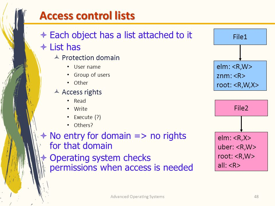 Advanced Operating Systems48 Access control lists Each object has a list attached to it List has Protection domain User name Group of users Other Acce