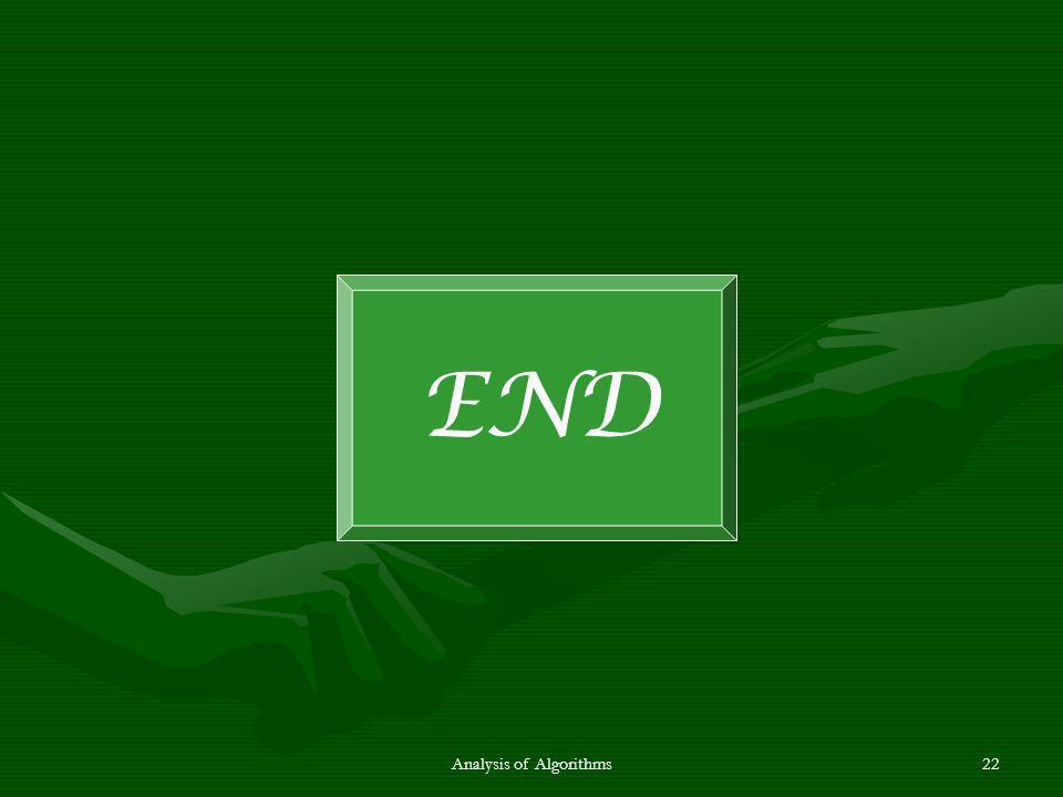END Analysis of Algorithms22