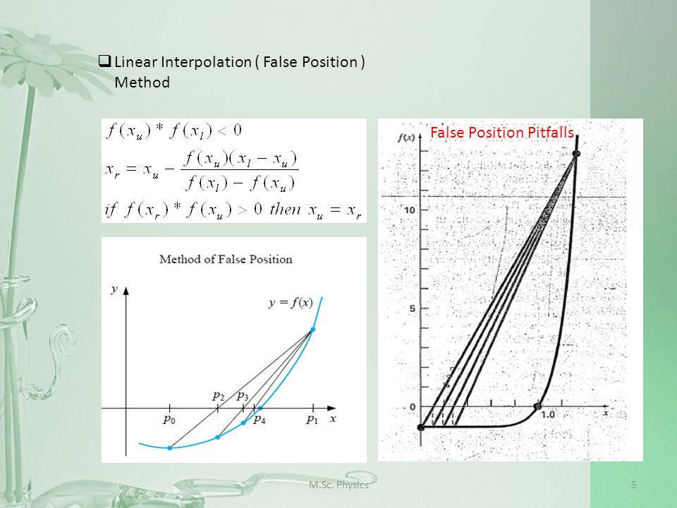 M.Sc. Physics5 Linear Interpolation ( False Position ) Method False Position Pitfalls