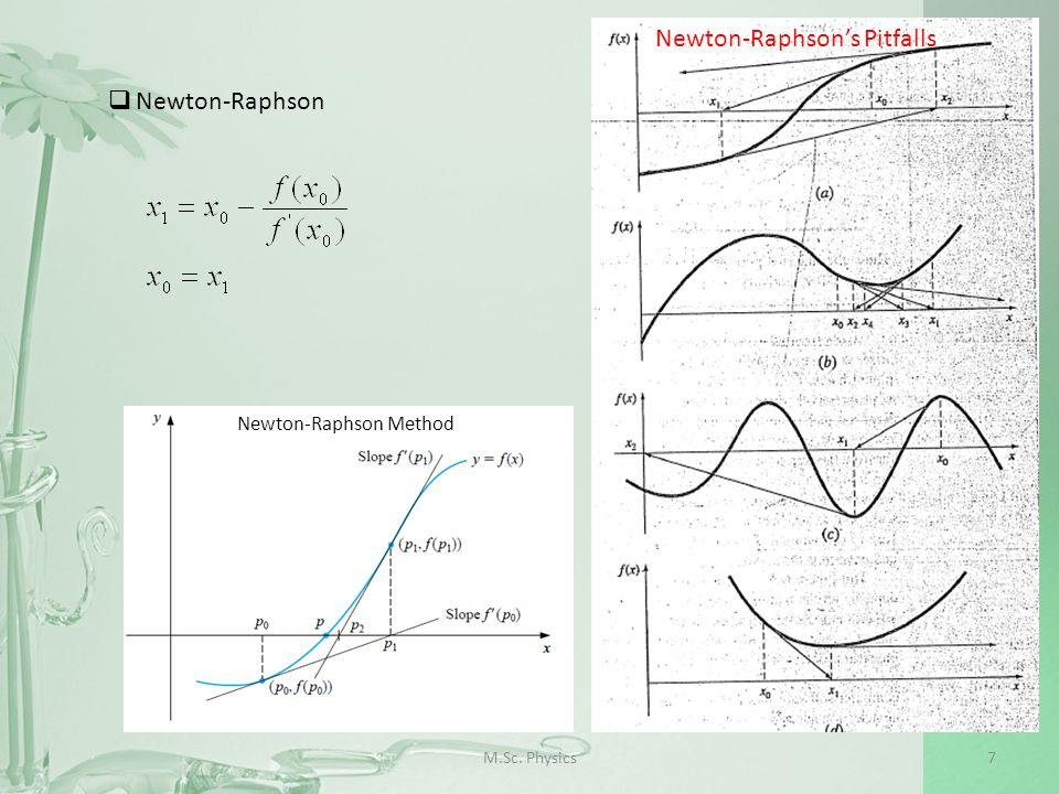 M.Sc. Physics7 Newton-Raphson Newton-Raphson Method Newton-Raphsons Pitfalls