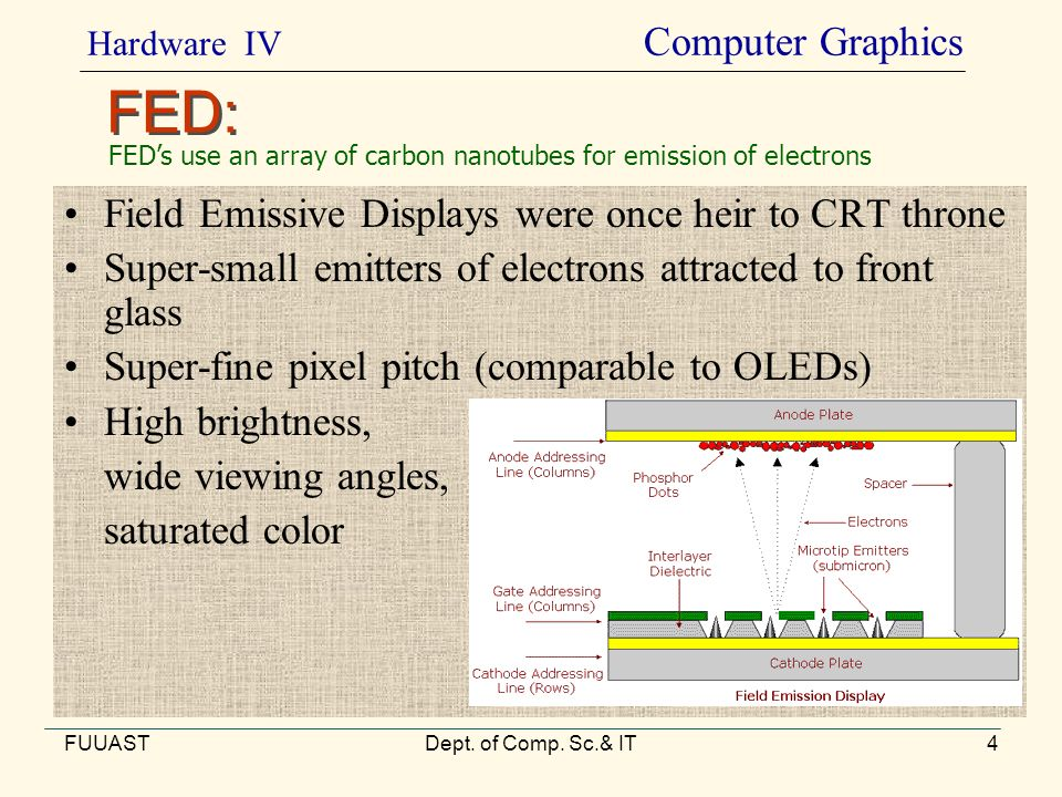 FED: Field Emissive Displays were once heir to CRT throne Super-small emitters of electrons attracted to front glass Super-fine pixel pitch (comparable to OLEDs) High brightness, wide viewing angles, saturated color FUUASTDept.