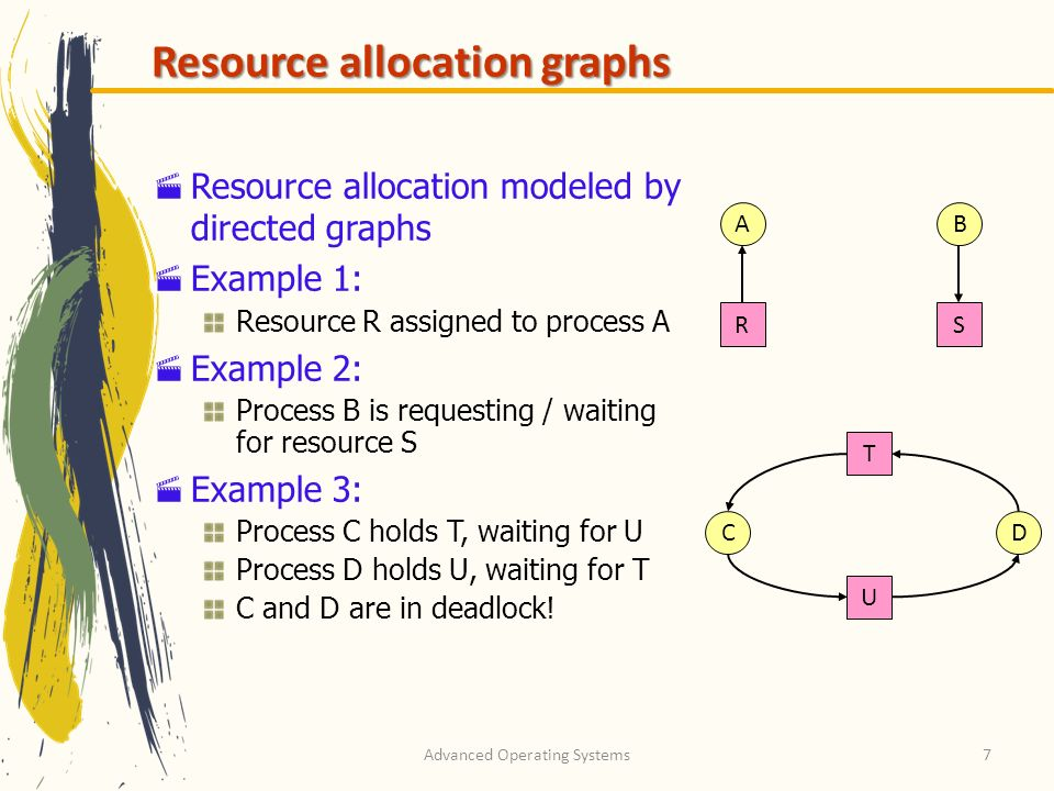 Advanced Operating Systems7 Resource allocation graphs Resource allocation modeled by directed graphs Example 1: Resource R assigned to process A Exam