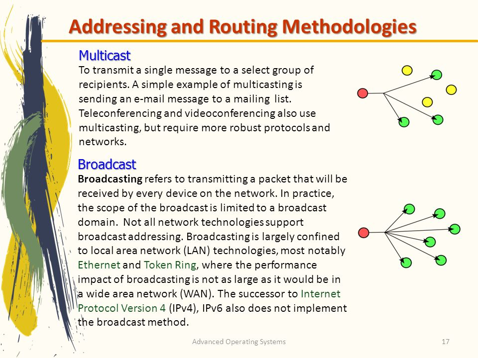 Advanced Operating Systems17 Addressing and Routing Methodologies Multicast To transmit a single message to a select group of recipients. A simple exa