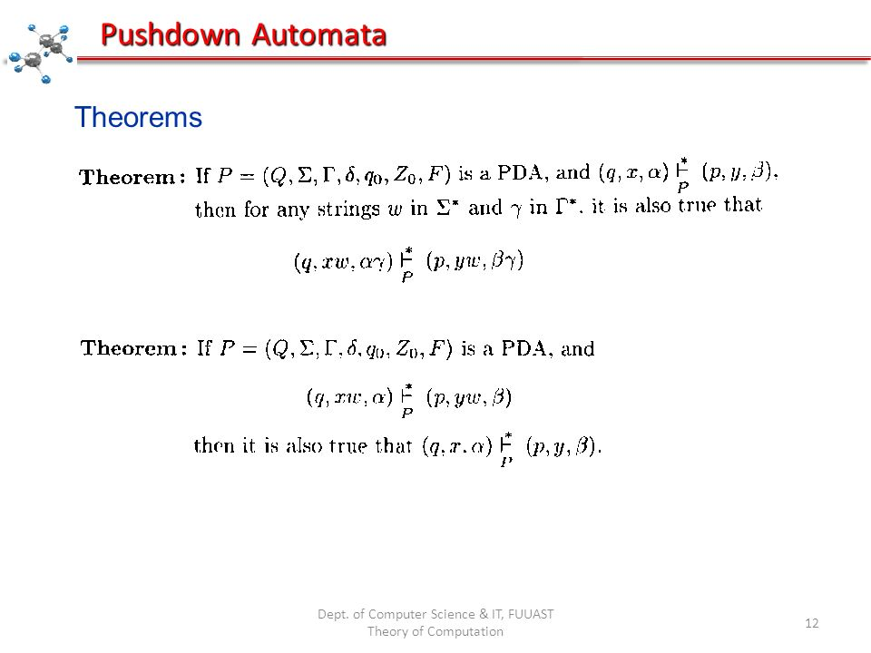 Dept. of Computer Science & IT, FUUAST Theory of Computation 12 Pushdown Automata Theorems