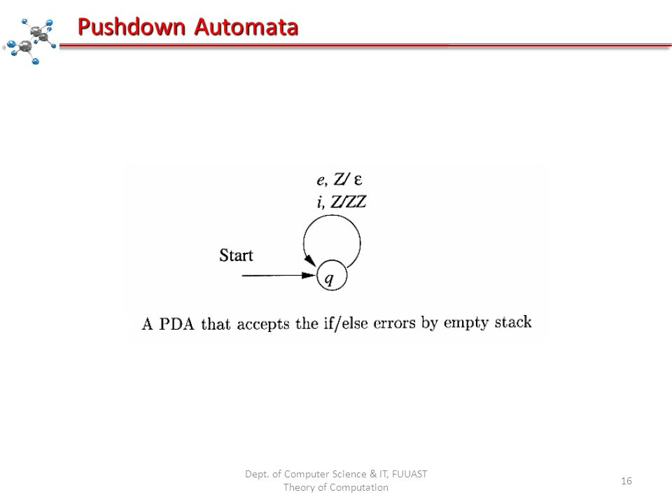 Dept. of Computer Science & IT, FUUAST Theory of Computation 16 Pushdown Automata