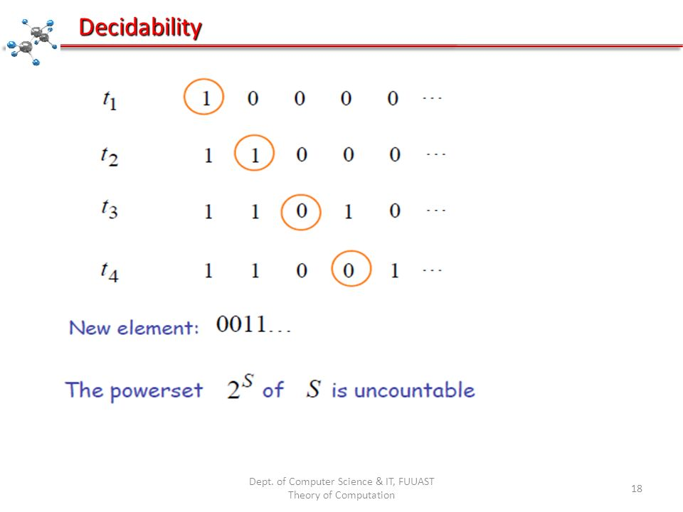 Dept. of Computer Science & IT, FUUAST Theory of Computation 18 Decidability