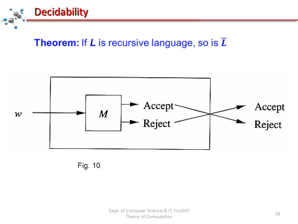 Dept. of Computer Science & IT, FUUAST Theory of Computation 26 Decidability Fig. 10