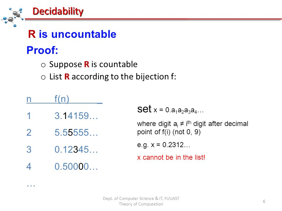 Dept. of Computer Science & IT, FUUAST Theory of Computation 6 Decidability R is uncountable Proof: R o Suppose R is countable R o List R according to