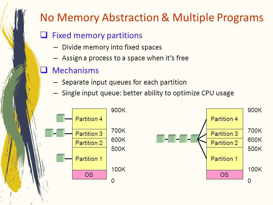 No Memory Abstraction & Multiple Programs Fixed memory partitions – Divide memory into fixed spaces – Assign a process to a space when its free Mechan