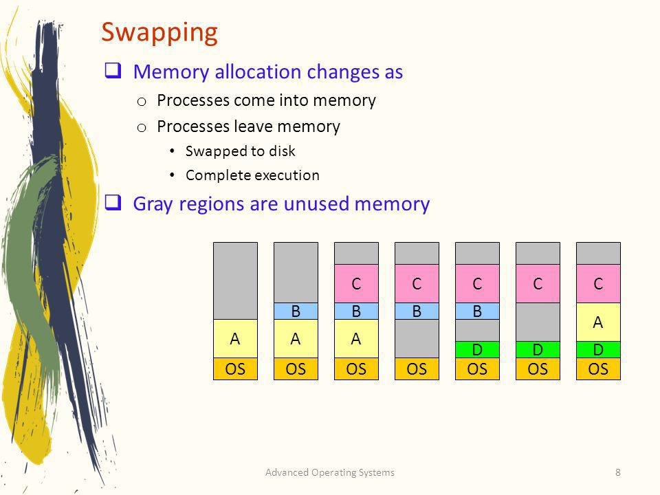 Advanced Operating Systems8 Swapping Memory allocation changes as o Processes come into memory o Processes leave memory Swapped to disk Complete execu