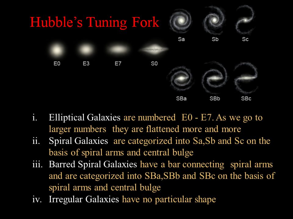 i.Elliptical Galaxies are numbered E0 - E7. As we go to larger numbers they are flattened more and more ii.Spiral Galaxies are categorized into Sa,Sb