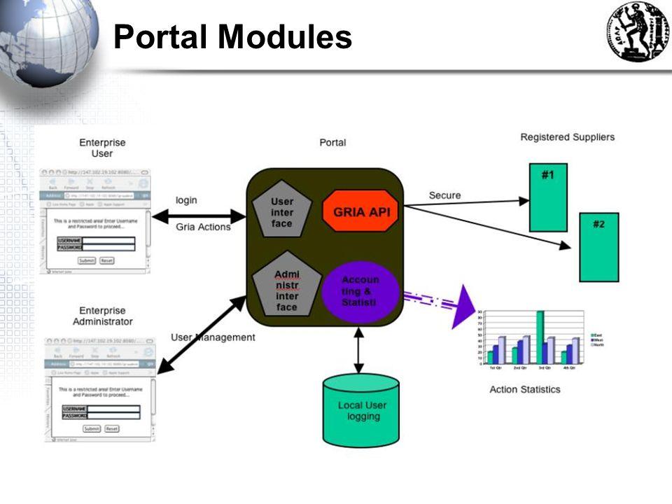 Portal Modules