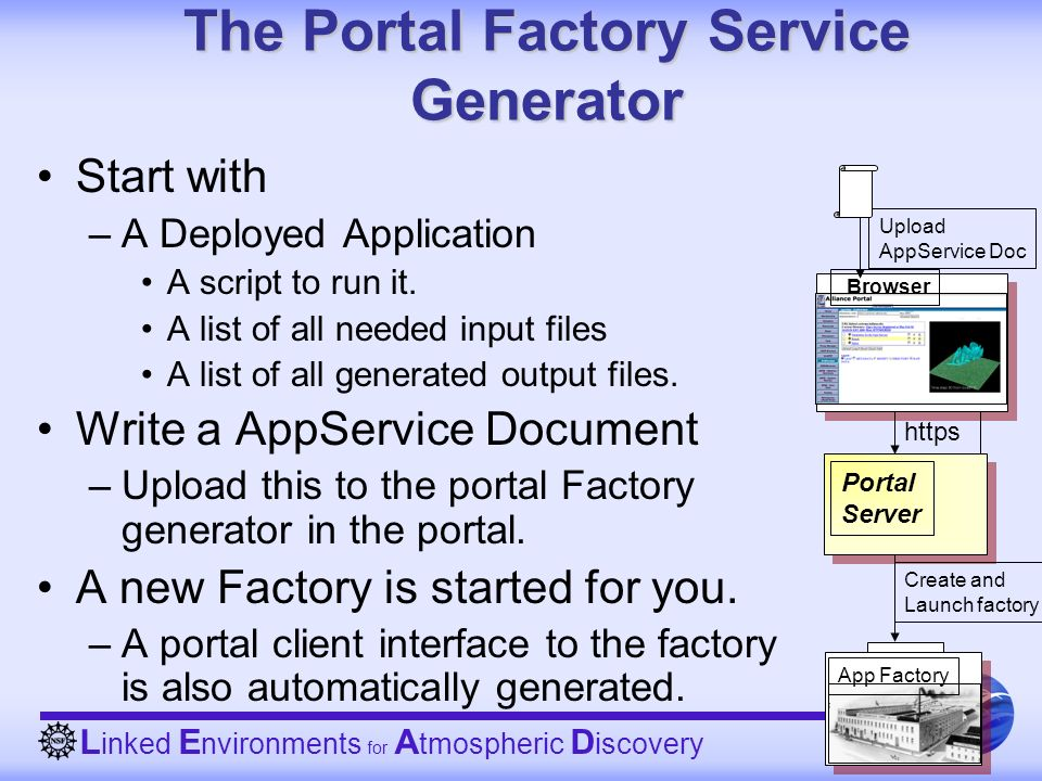 L inked E nvironments for A tmospheric D iscovery The Portal Factory Service Generator Start with –A Deployed Application A script to run it. A list o