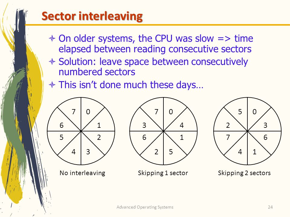 Advanced Operating Systems24 Sector interleaving On older systems, the CPU was slow => time elapsed between reading consecutive sectors Solution: leave space between consecutively numbered sectors This isnt done much these days… No interleavingSkipping 1 sectorSkipping 2 sectors