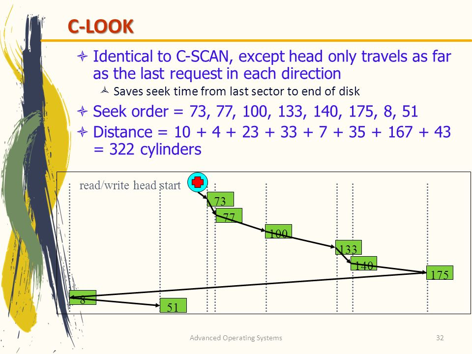 Advanced Operating Systems32 C-LOOK Identical to C-SCAN, except head only travels as far as the last request in each direction Saves seek time from last sector to end of disk Seek order = 73, 77, 100, 133, 140, 175, 8, 51 Distance = = 322 cylinders read/write head start