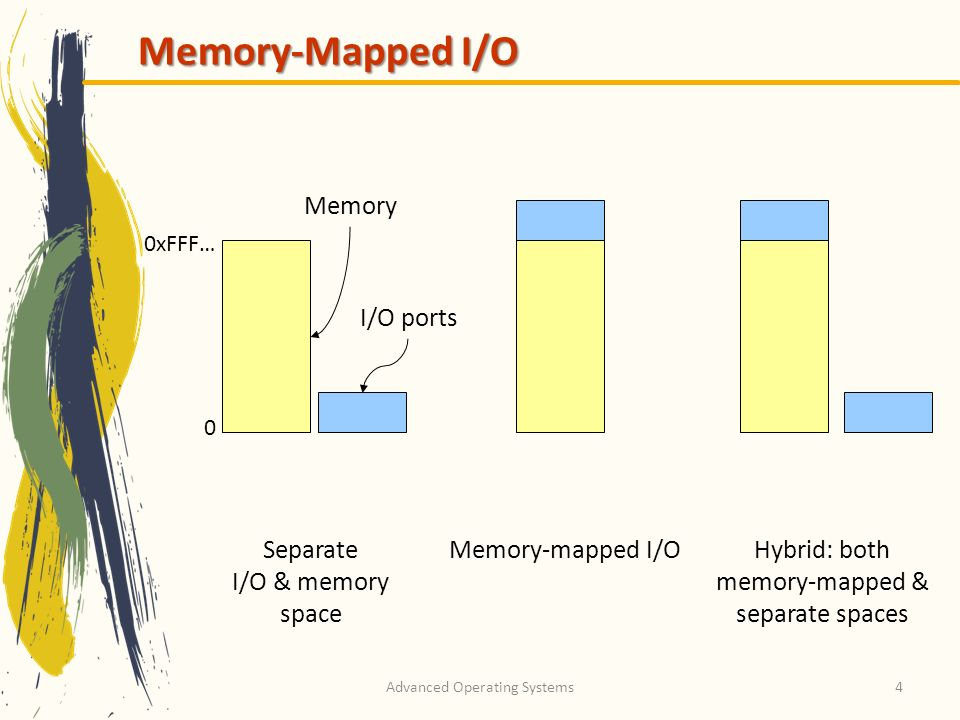 Advanced Operating Systems5 How is memory-mapped I/O done.