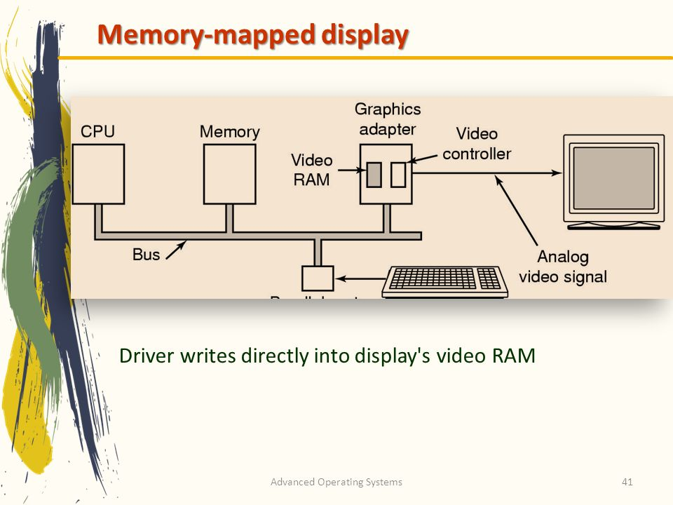 Advanced Operating Systems41 Memory-mapped display Driver writes directly into display s video RAM