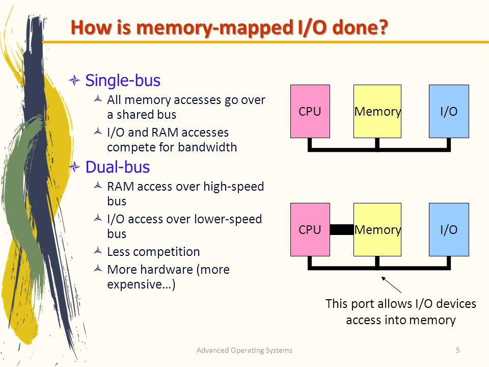 Advanced Operating Systems6 Direct Memory Access (DMA) operation