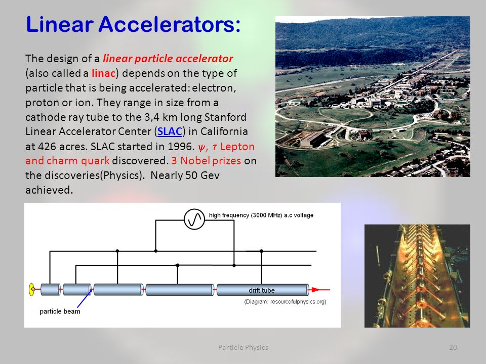 Particle Physics20 Linear Accelerators: The design of a linear particle accelerator (also called a linac) depends on the type of particle that is being accelerated: electron, proton or ion.