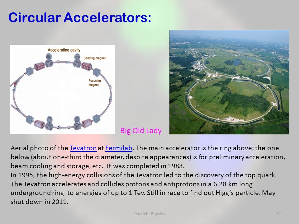 Particle Physics21 Circular Accelerators: Aerial photo of the Tevatron at Fermilab.