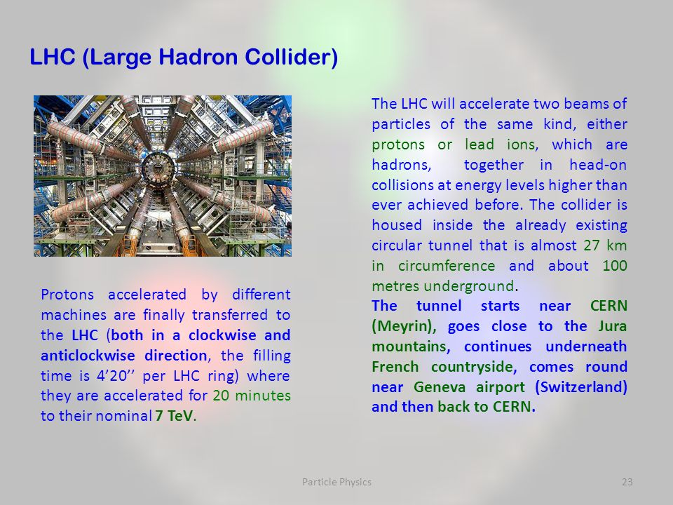 Particle Physics23 LHC (Large Hadron Collider) The LHC will accelerate two beams of particles of the same kind, either protons or lead ions, which are hadrons, together in head-on collisions at energy levels higher than ever achieved before.