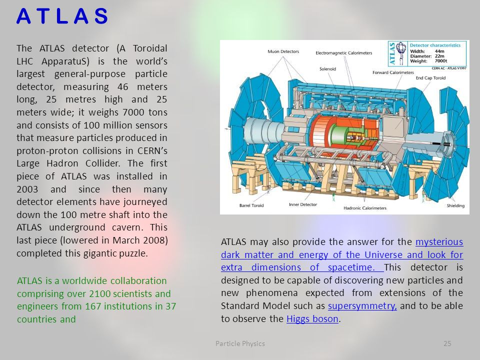 Particle Physics25 The ATLAS detector (A Toroidal LHC ApparatuS) is the worlds largest general-purpose particle detector, measuring 46 meters long, 25 metres high and 25 meters wide; it weighs 7000 tons and consists of 100 million sensors that measure particles produced in proton-proton collisions in CERNs Large Hadron Collider.