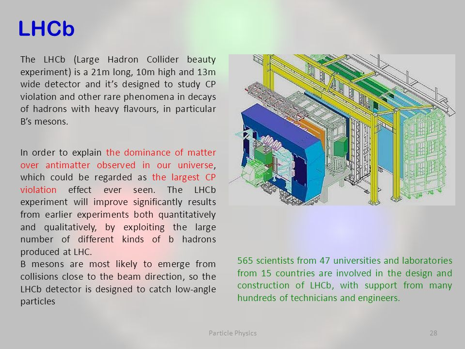 Particle Physics28 LHCb The LHCb (Large Hadron Collider beauty experiment) is a 21m long, 10m high and 13m wide detector and its designed to study CP violation and other rare phenomena in decays of hadrons with heavy flavours, in particular Bs mesons.