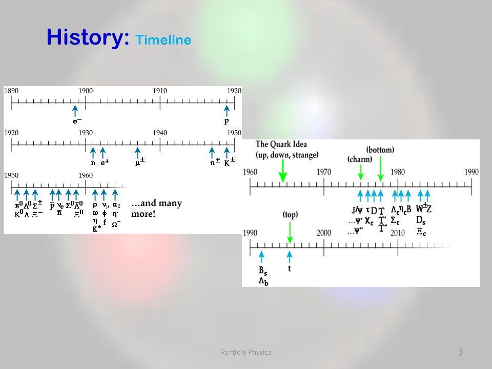 3 History: Timeline