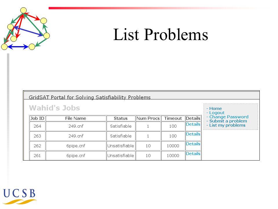 List Problems