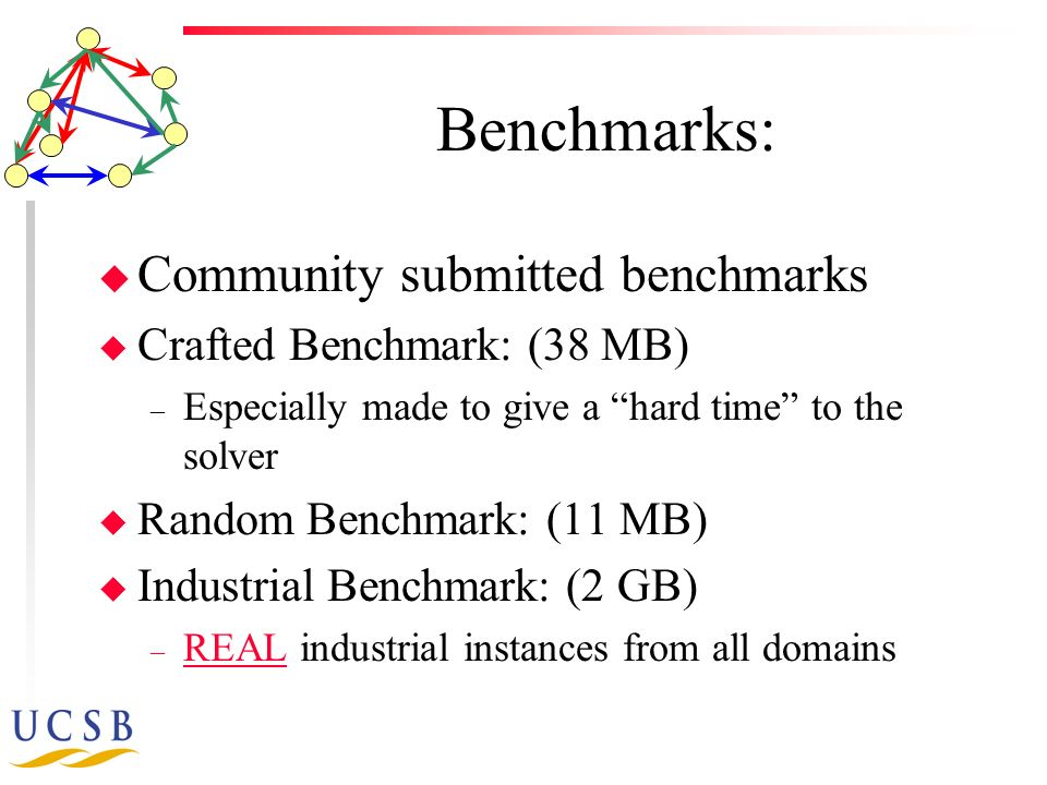 Benchmarks: u Community submitted benchmarks u Crafted Benchmark: (38 MB) – Especially made to give a hard time to the solver u Random Benchmark: (11 MB) u Industrial Benchmark: (2 GB) – REAL industrial instances from all domains